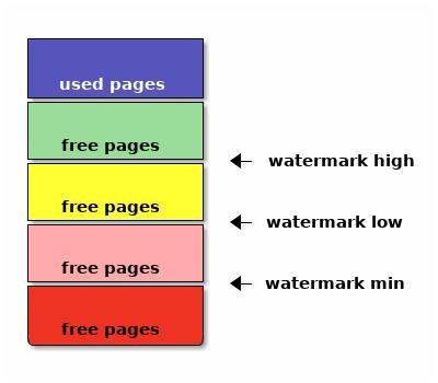 ditaa diagram