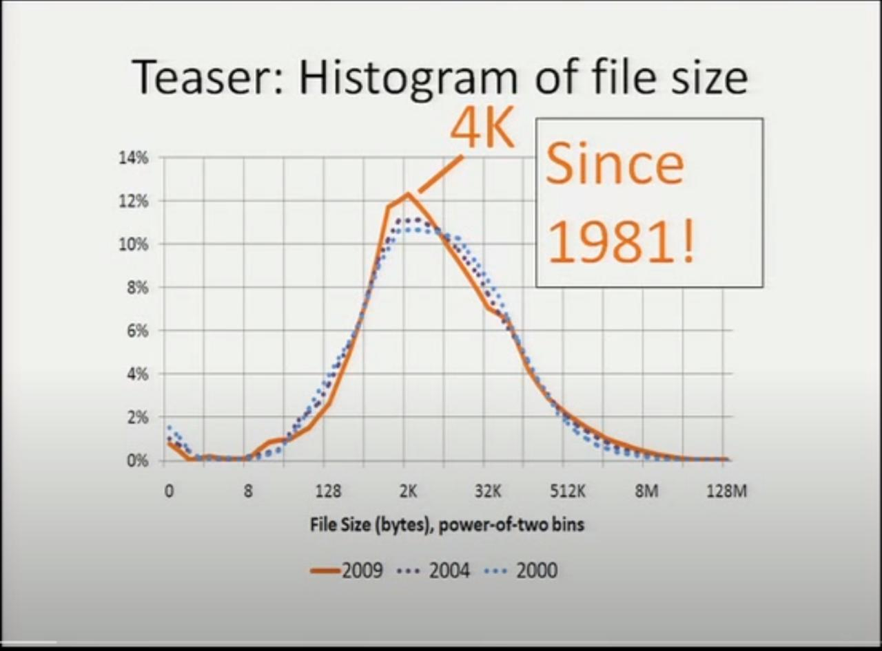 file-histogram-4k-since1981.jpg