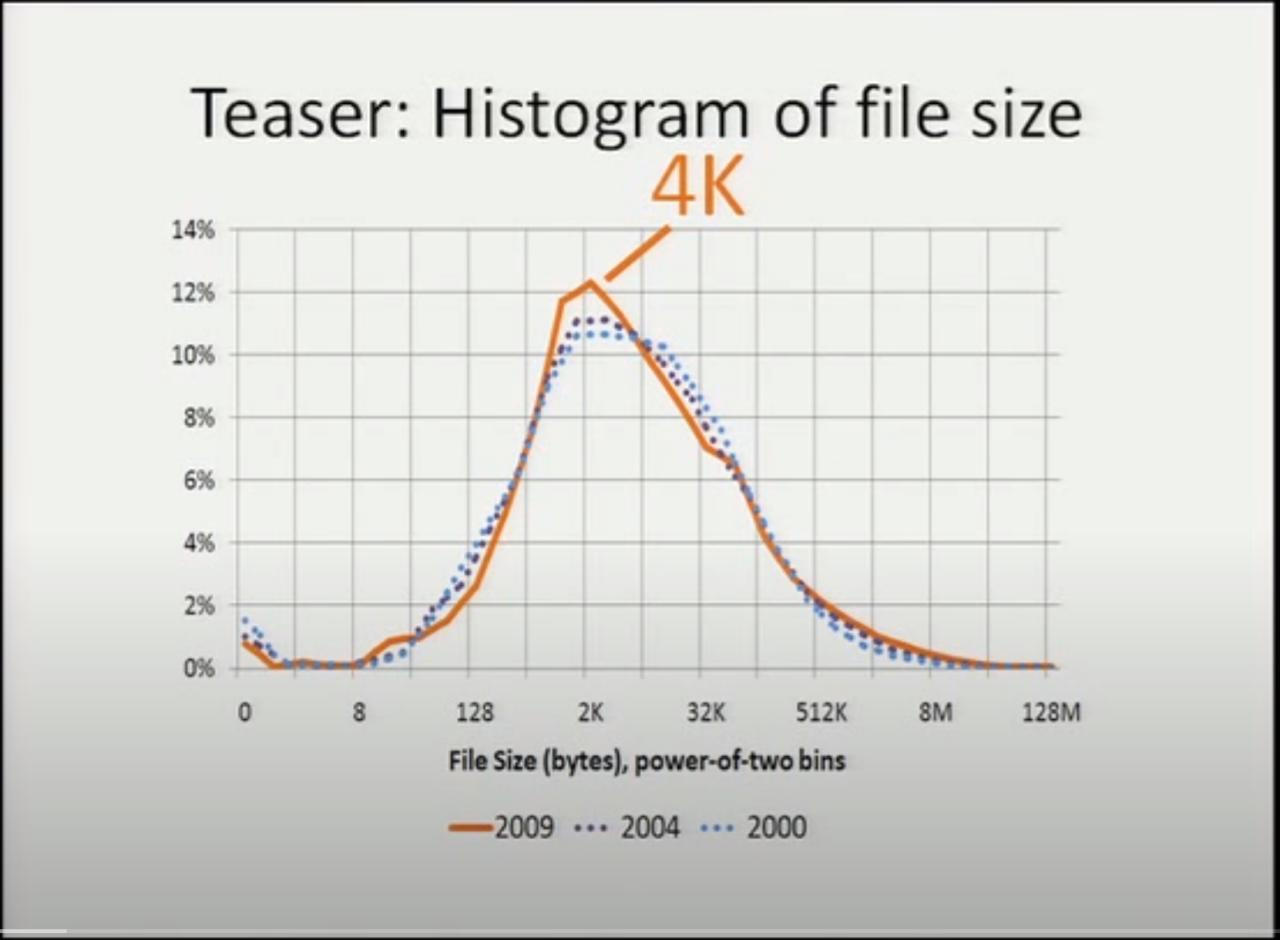 file-histogram-4k.jpg